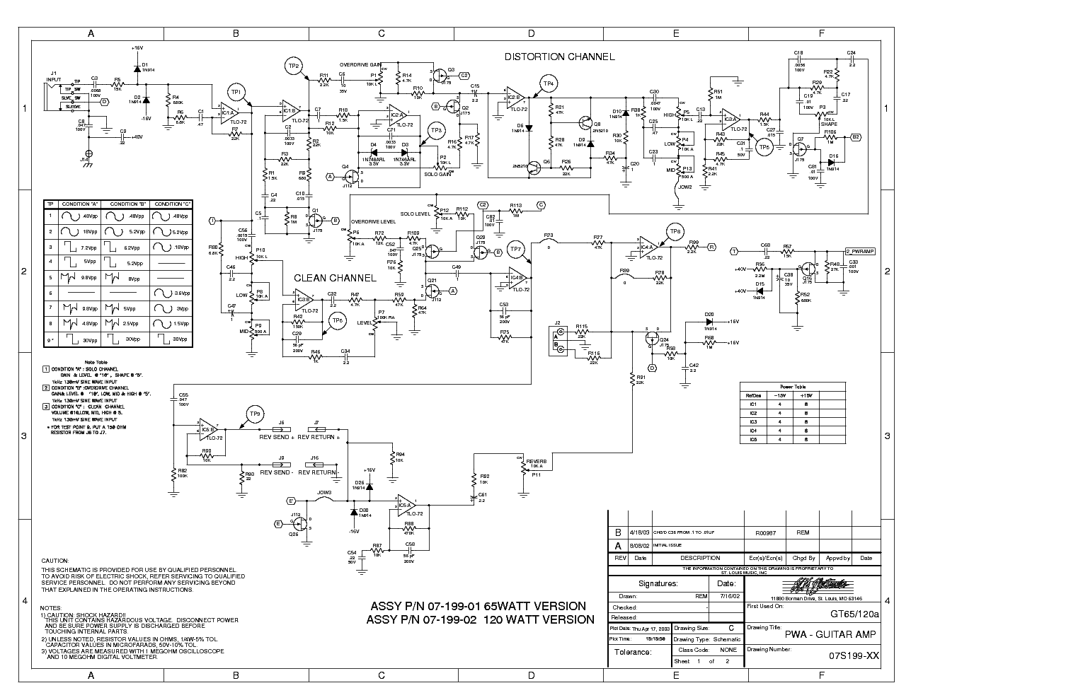 Wiring Diagram Gx 65 Crate Amplifier And Schematics Fender Guitar Manuals Parts B S Gx65 Schematic Block Diagrams Source Gt 120a Sch Service Manual Eeprom Rh Elektrotanya Com