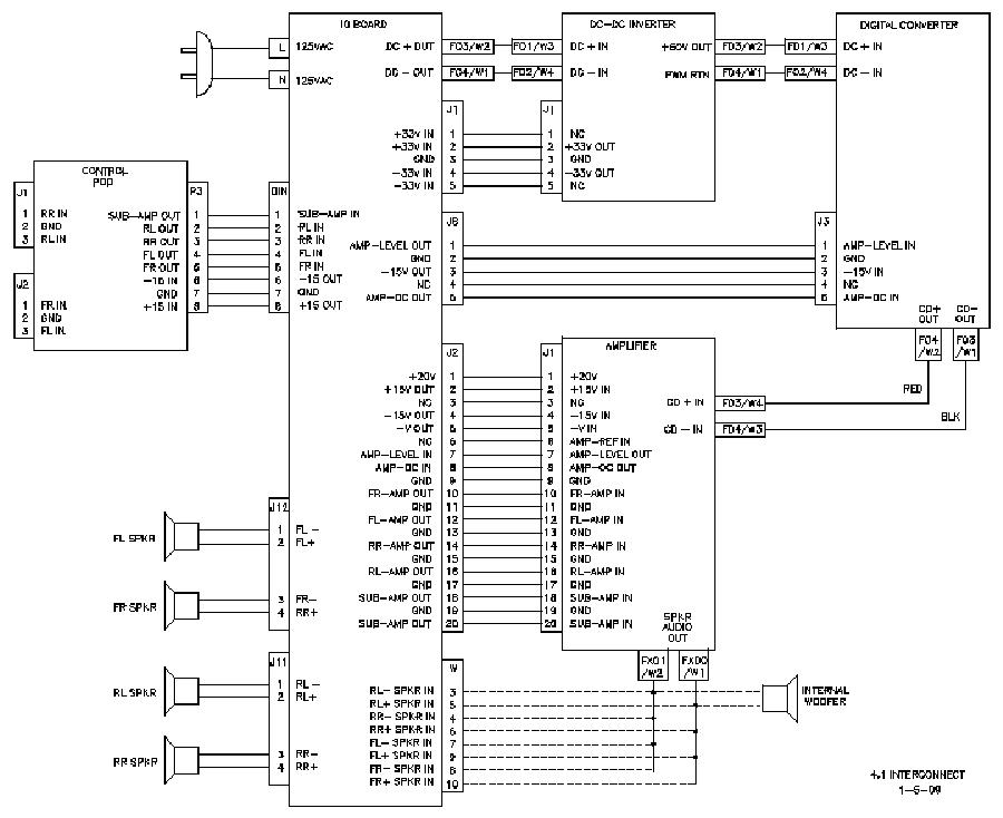 klipsch promedia v4 1 sch service manual schematics klipsch promedia v4 1 sch service manual 2nd page