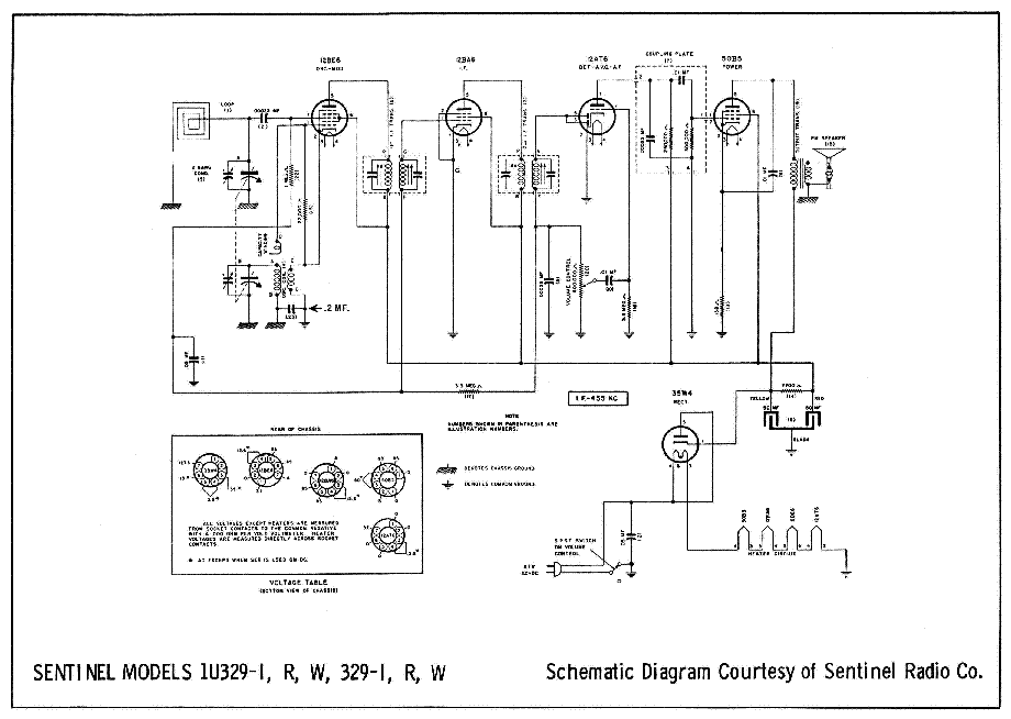 sentinel 1u329-i r w am tube radio receiver sch service manual (1st page)