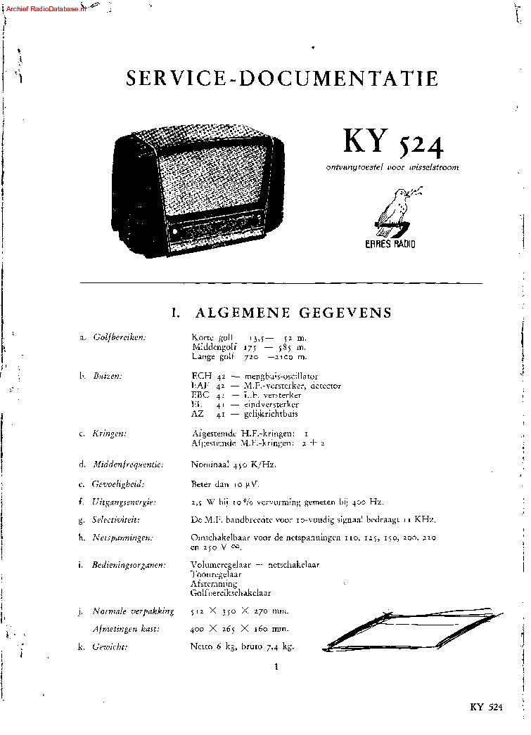 ERRES KY524 RECEIVER SM service manual (1st page)