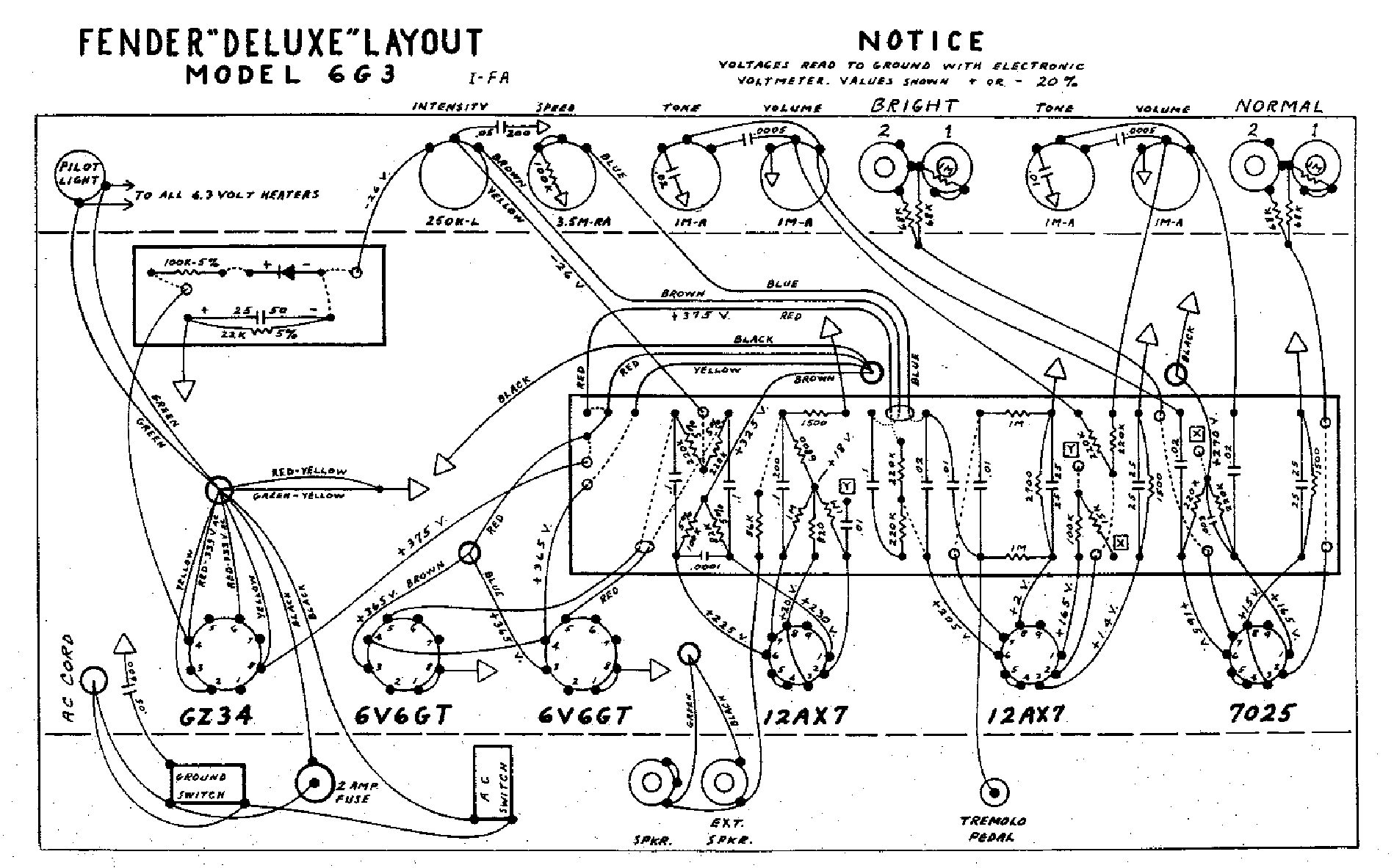 Fender Telecaster Deluxe Wiring Diagram American Kay Guitar Old Fashioned Diagrams Inspiration 72 Tele Funky