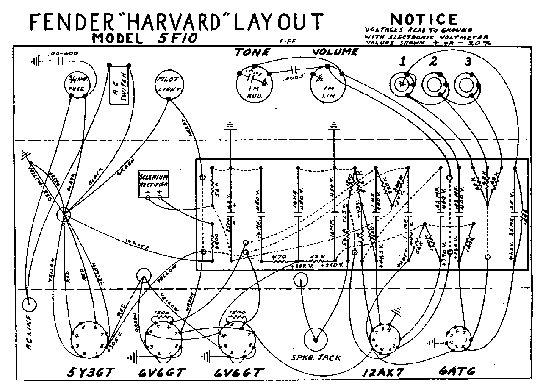 fender harvard 5f10 layout service manual download schematics eeprom repair info for. Black Bedroom Furniture Sets. Home Design Ideas