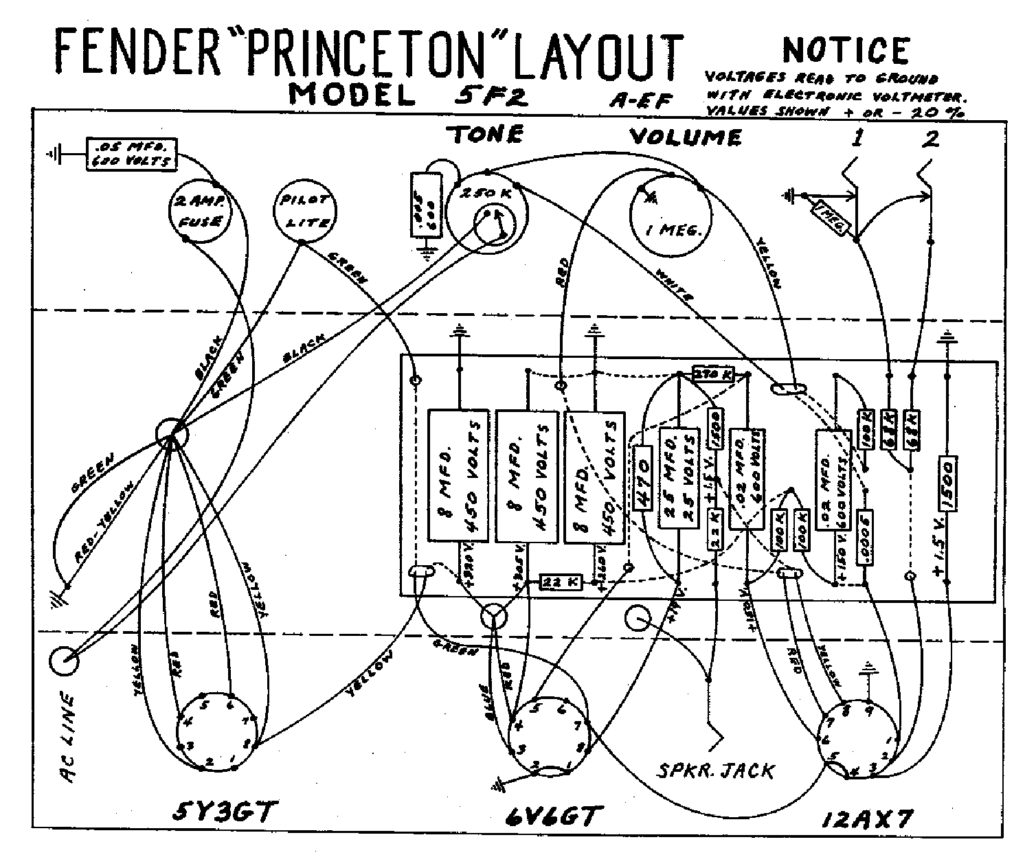 FENDER PRINCETON 5F2 LAYOUT Service Manual 1st Page