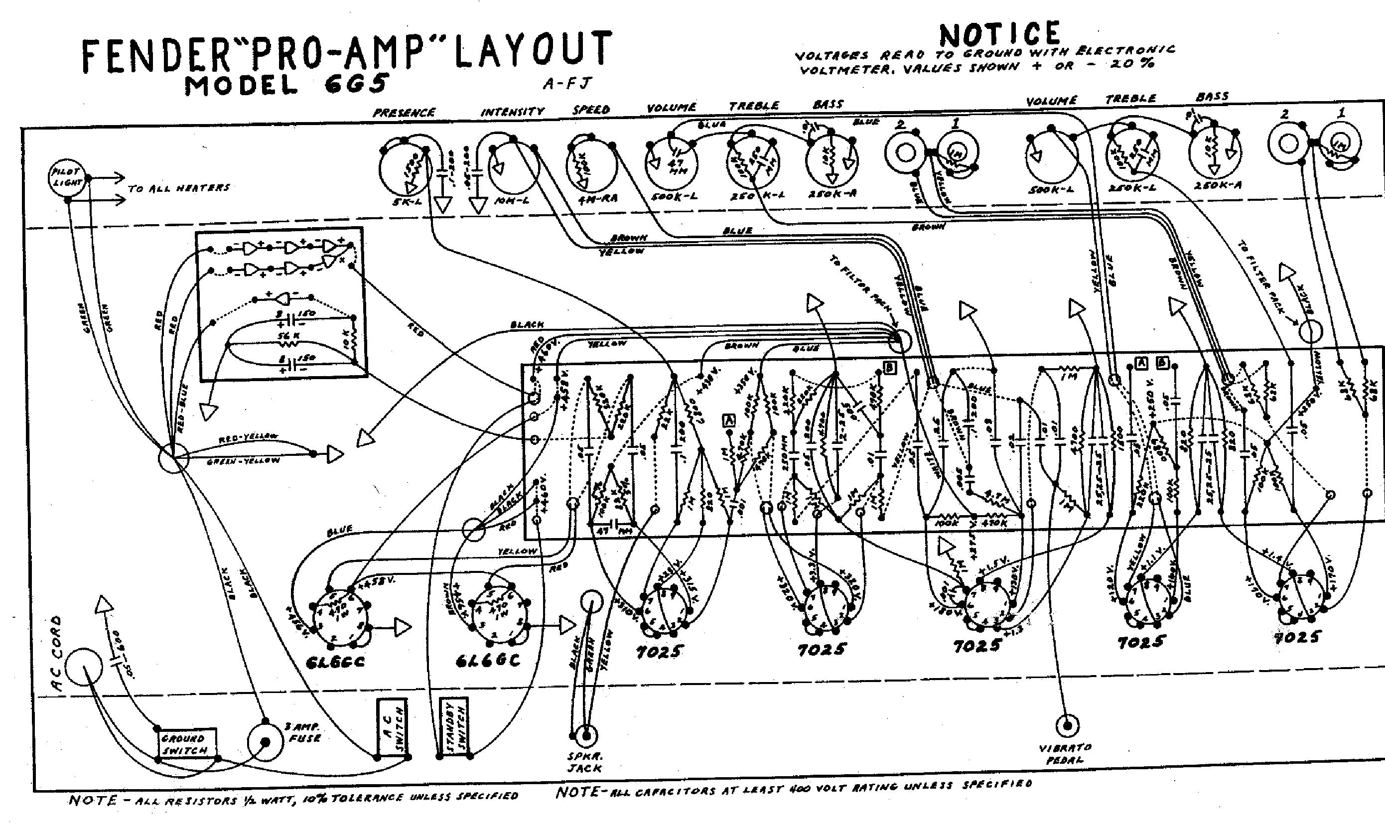 fender bassman 300 pro manual