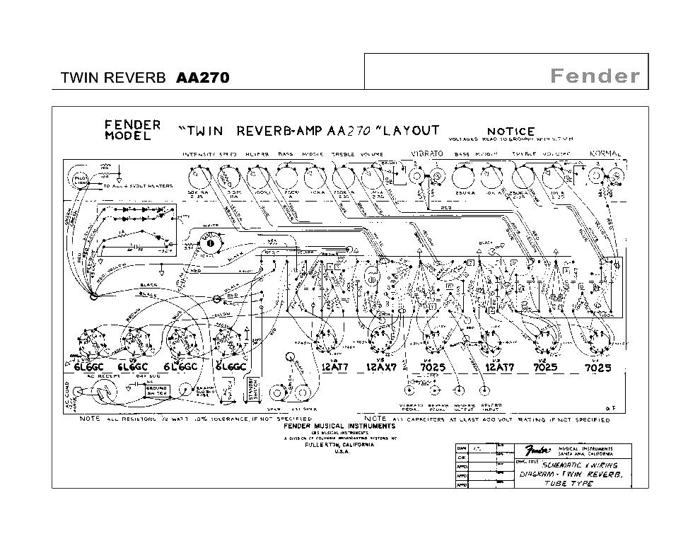 Fender Super Champ X2 Amp Manual