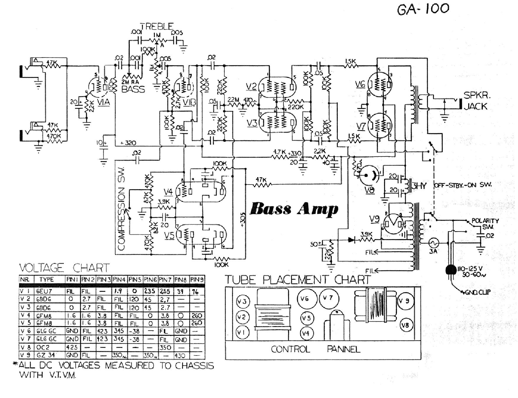Ga100 Cvr Manual 1995 Chevy Camaro Wiring Diagram Further Biofeedback Monitor Circuit Array Rh Spirulinas De