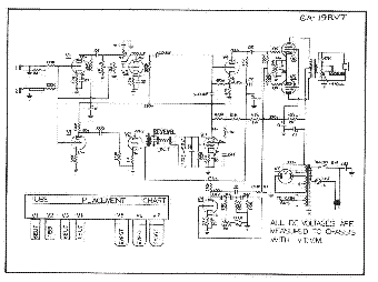 gibson ga 19rvt service manual download, schematics, eeprom Gibson Falcon Schematic