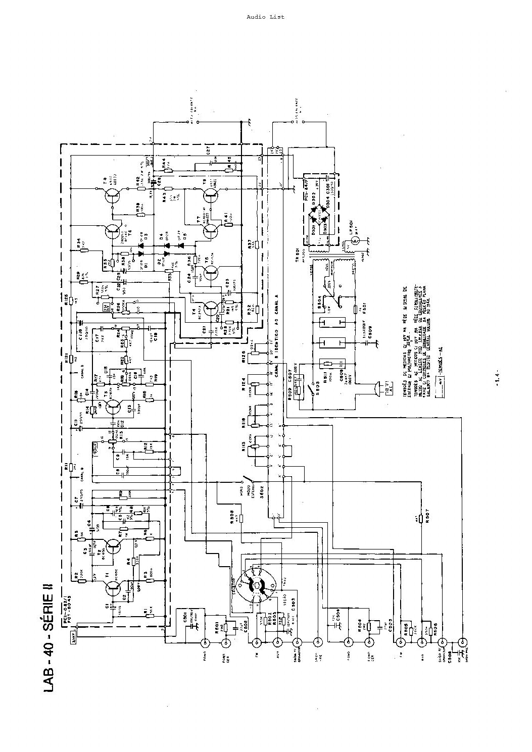 gradiente lab