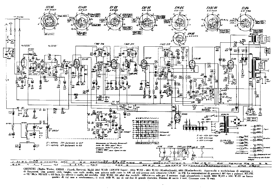 grundig 3045 w schematic – the wiring diagram – readingrat, Wiring schematic