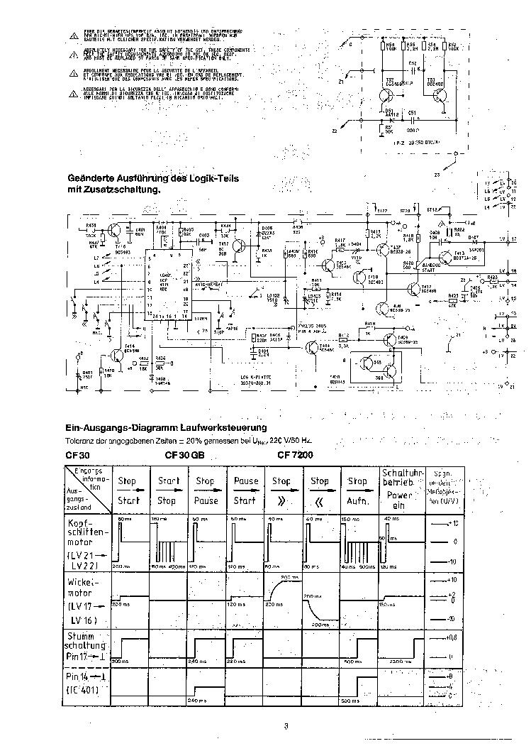 GRUNDIG CF30 CF7200 SCH service manual (1st page)