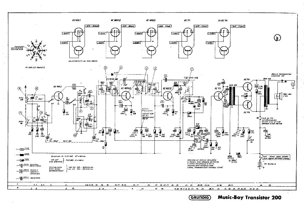 Transistor soundtrack download zip