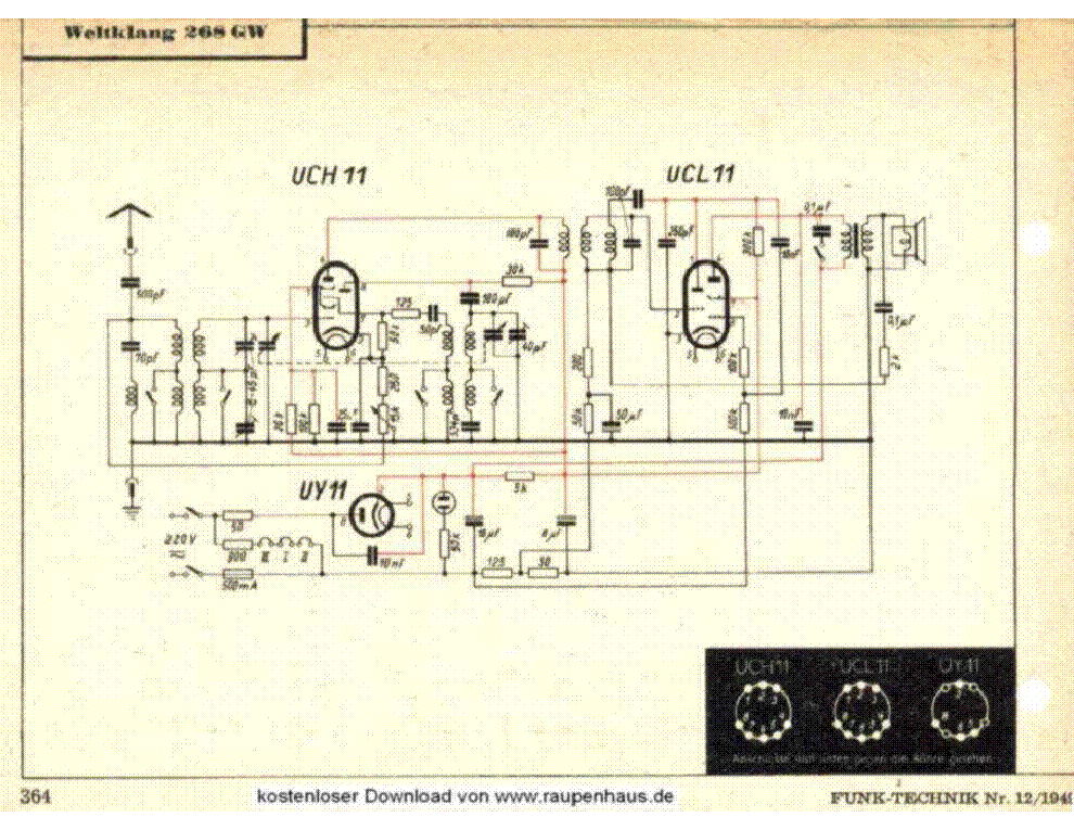 GRUNDIG WELTKLANG-268GW service manual (2nd page)