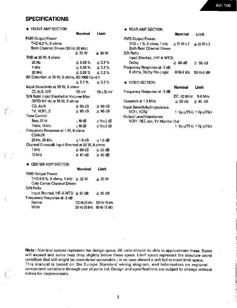 HARMAN-KARDON AVI-100 A-V RECEIVER Service Manual download