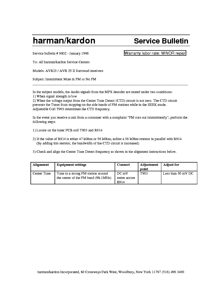 Harman kardon manuals