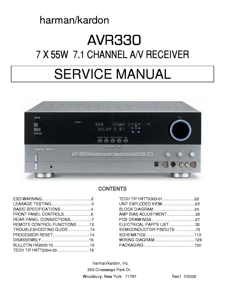 Harman Kardon Avr 2500 Manual