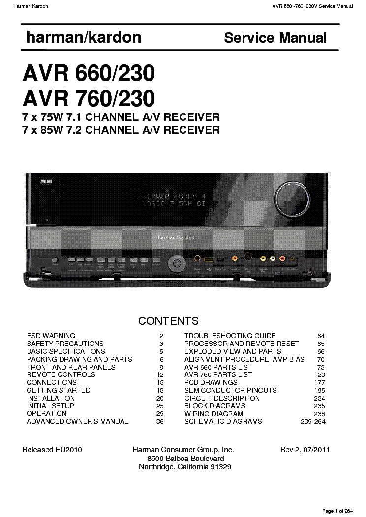 Harman kardon 7680 Manual