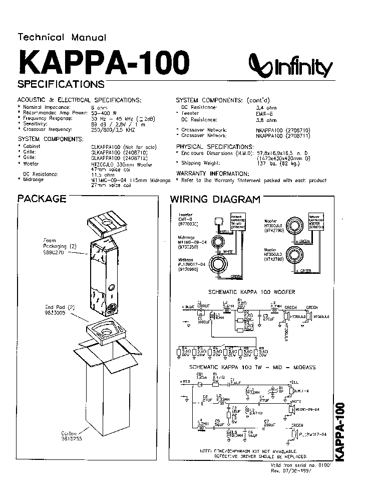 infinity kappa