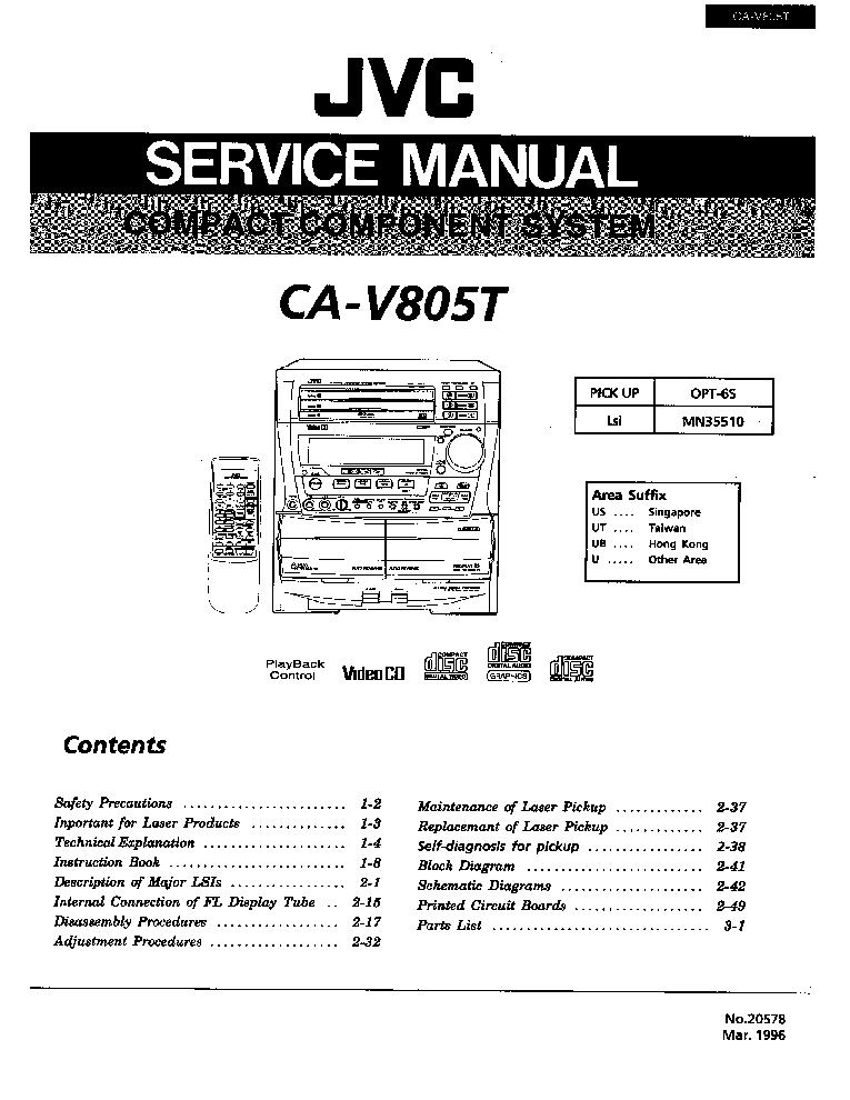 Zanussi F 805 N (доступное