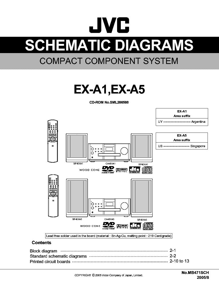 JVC       EX   A1 A5 SM Service    Manual    download     schematics