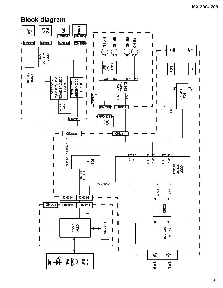 Схема музыкального центра jvc