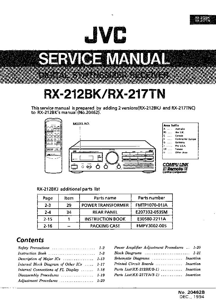 JVC    RX217TN Service    Manual    download     schematics     eeprom
