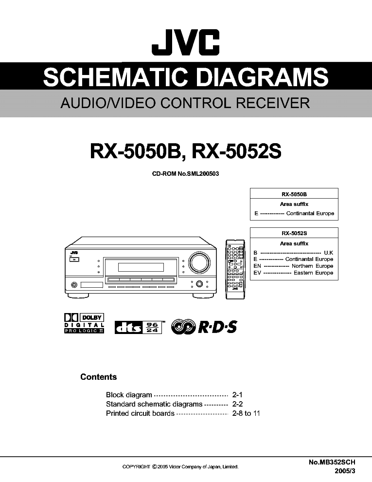 jvc rx 5050b 5052s service manual download schematics eeprom rh elektrotanya com JVC RX300 JVC Dolby Digital DTS and a V Receiver