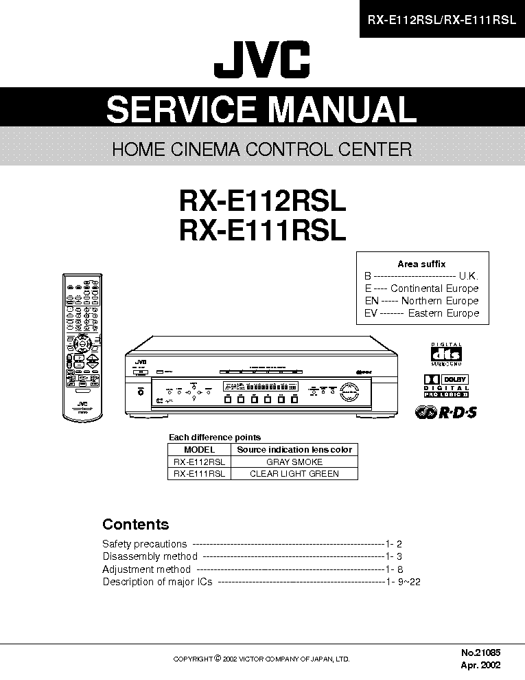 Command center Rx manual