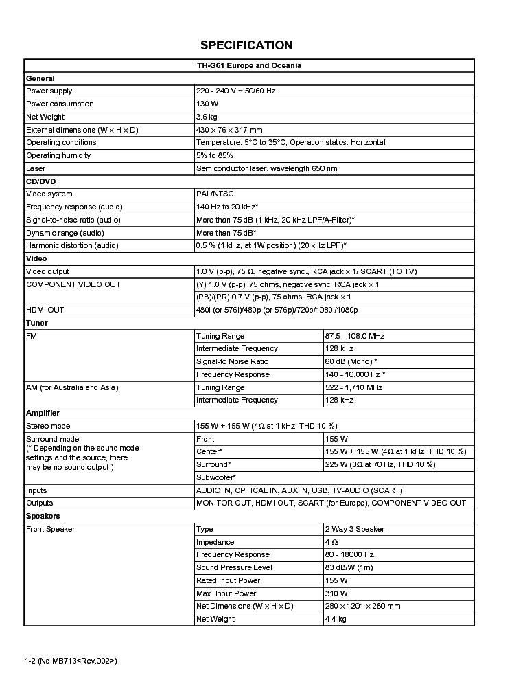 JVC TH-G61 TH-G41 TH-G31 Service Manual download, schematics, eeprom