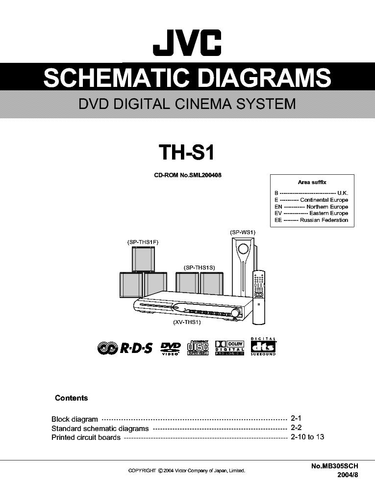jvc_th s1_sm.pdf_1 jvc rx 807vtn service manual download, schematics, eeprom, repair jvc kd-r311 wiring diagram at webbmarketing.co
