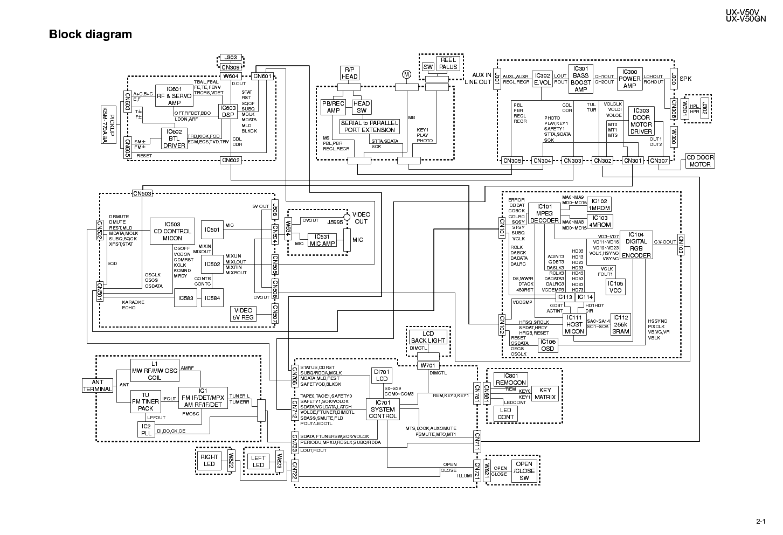 Jvc Ux Vj5 Manual Auto Electrical Wiring Diagram Schematic A
