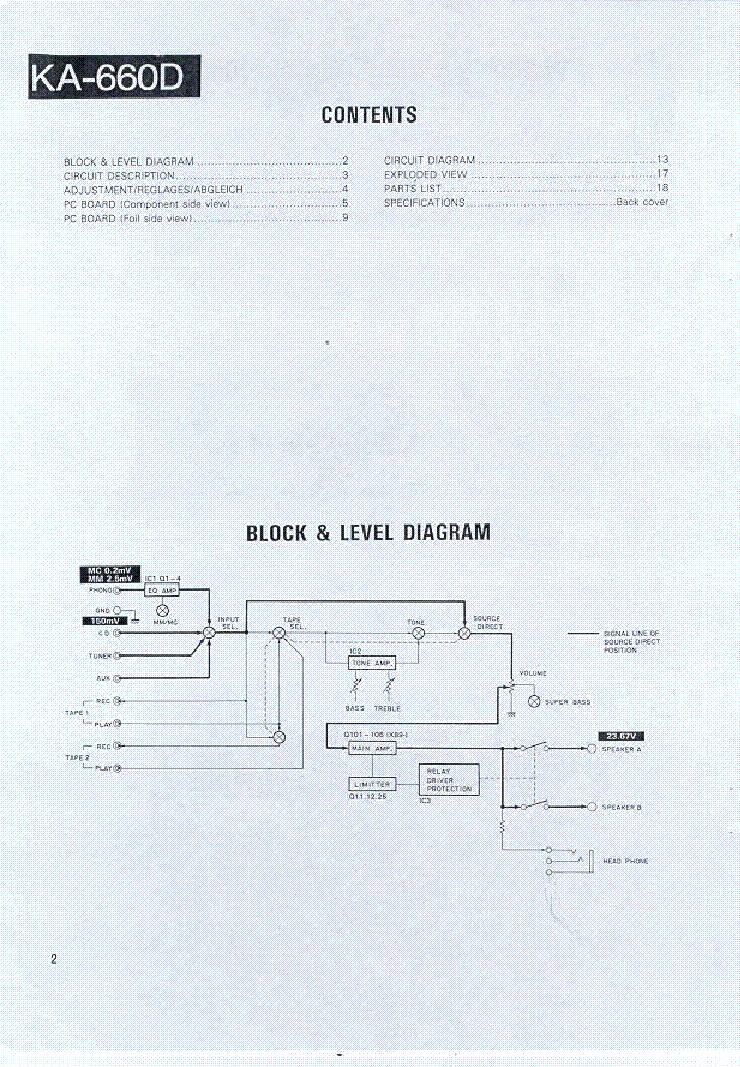 KENWOOD KA-660D SM Service Manual download, schematics