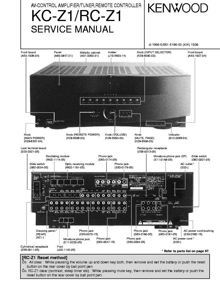 kenwood km z1 wiring diagram trusted wiring diagram u2022 rh soulmatestyle co pioneer avic z1 wiring diagram kawasaki z1 900 wiring diagram