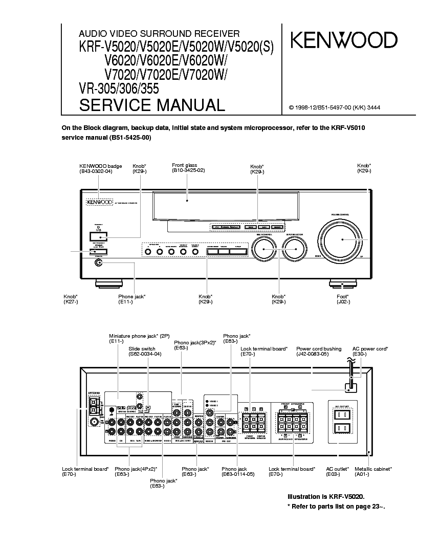 Wiring Diagram For Kenwood Vr 405 : Free download kenwood vr manual programs anywherehelper
