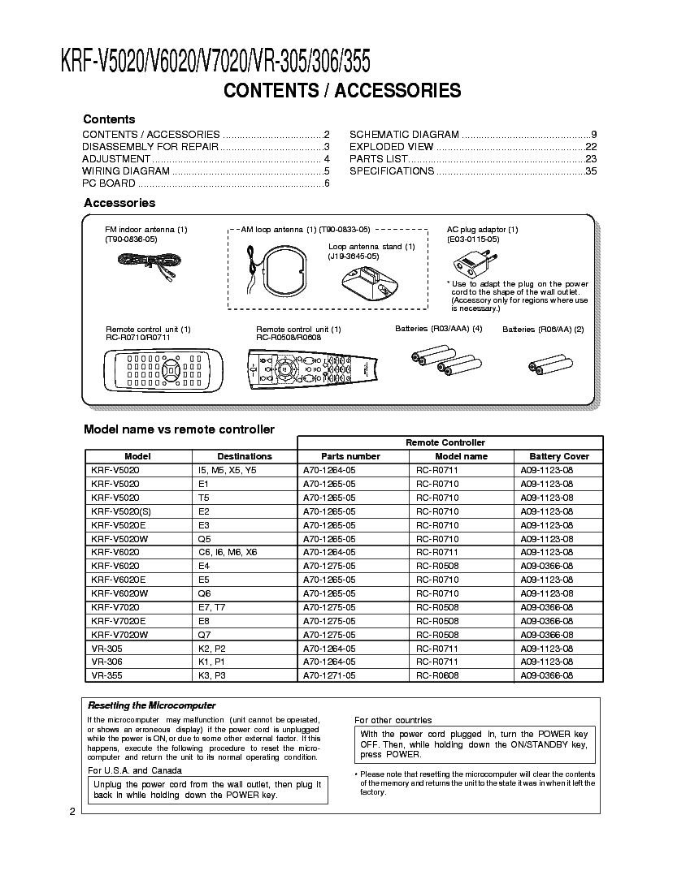 KENWOOD KRF-V5020,-V5020E,-V5020W,-V5020,-V6020,-V6020E