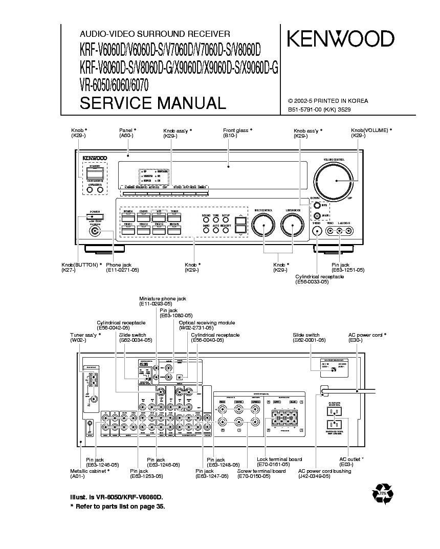 KENWOOD KRF-V6060 V7060 V8060 V9060 VR-6050 6060 6070 SM service manual (