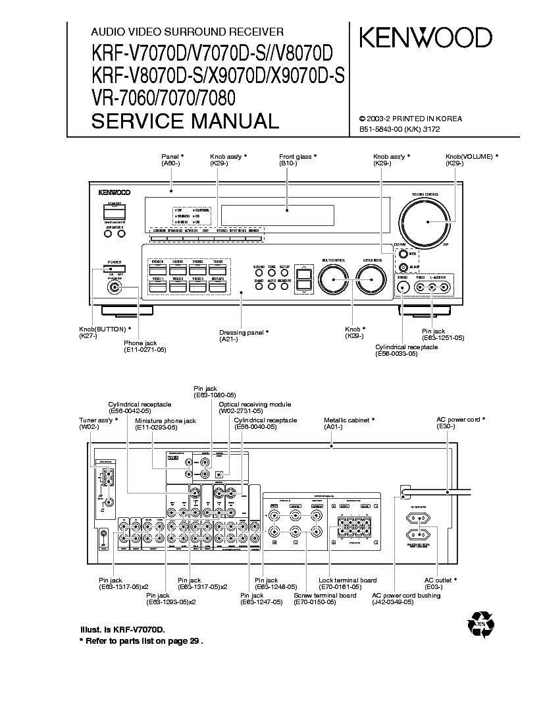 KENWOOD KRF-V7070D,-V7070D-S,-V8070D,-V8070D-