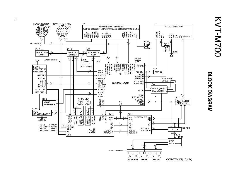 kvt m700 wiring wiring diagram sample kenwood kvt m700 service manual schematics eeprom repair kvt m700 wiring