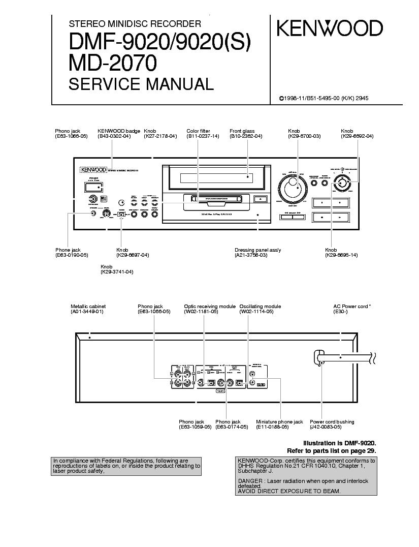 kenwood food processor instruction manual