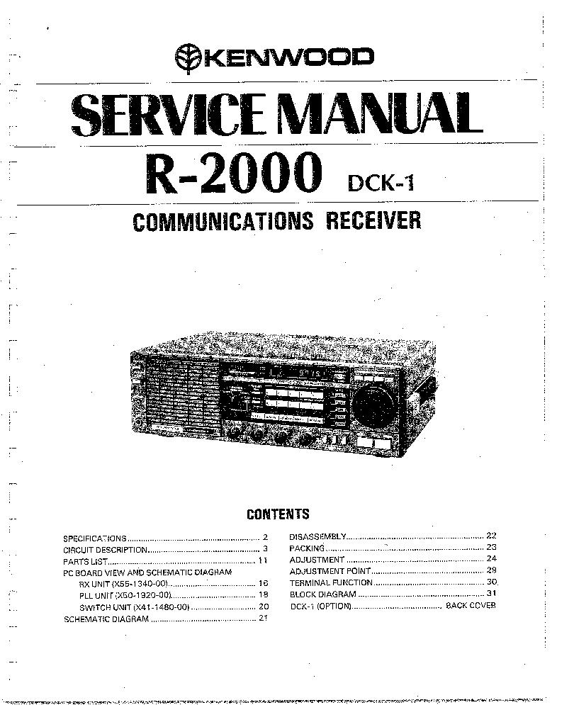 what program do i need to open pdf files