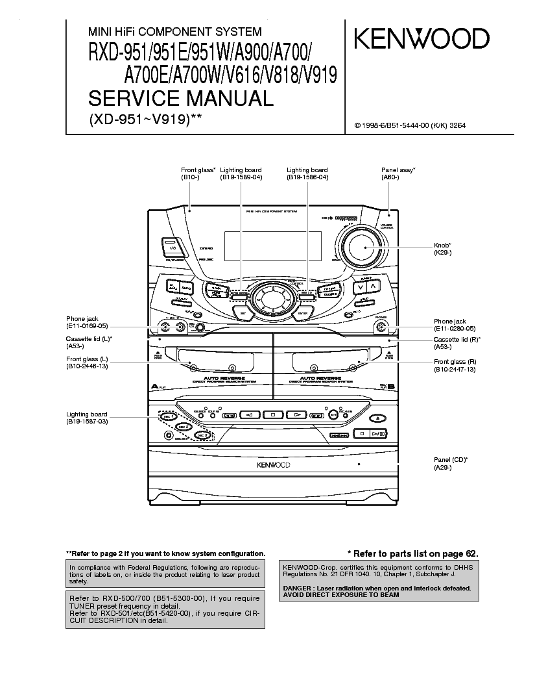Инструкции Kenwood Z 919