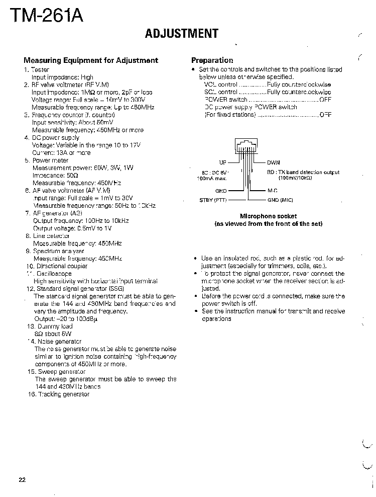 Kenwood tm-261 service manual 10-14 rapi.