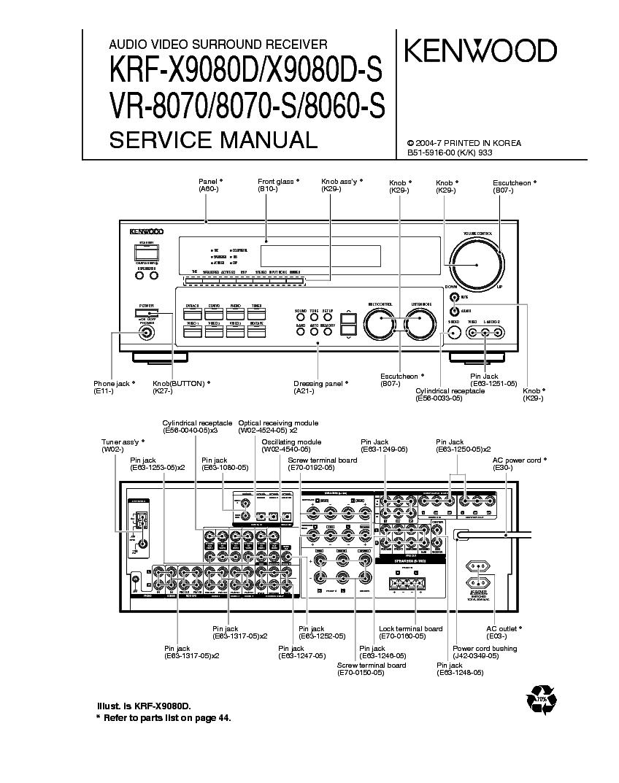 Kenwood vr-8070-s manuals.