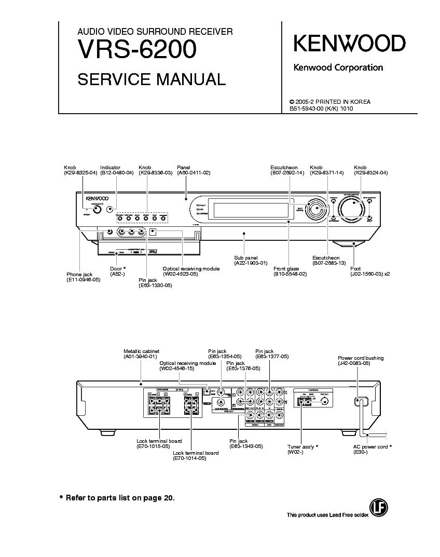 KENWOOD VRS-6200 service manual (1st page)