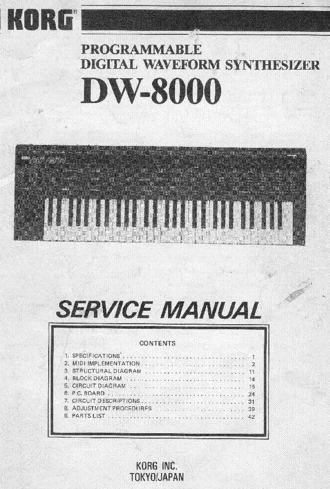 korg_dw 8000.pdf_1 korg dw 8000 service manual download, schematics, eeprom, repair  at creativeand.co