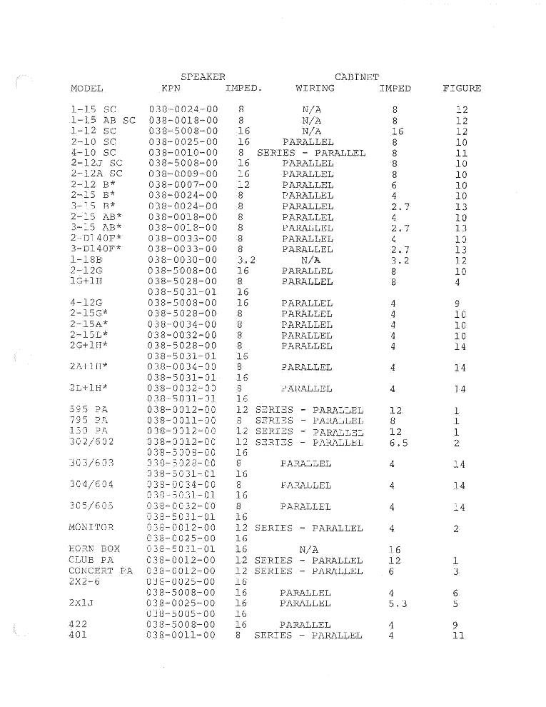 kustom pc5033 power amp sch service manual download