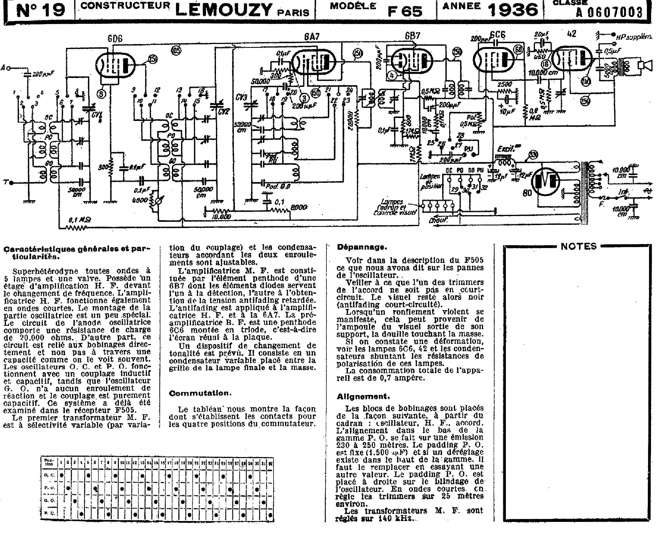 lem 808r