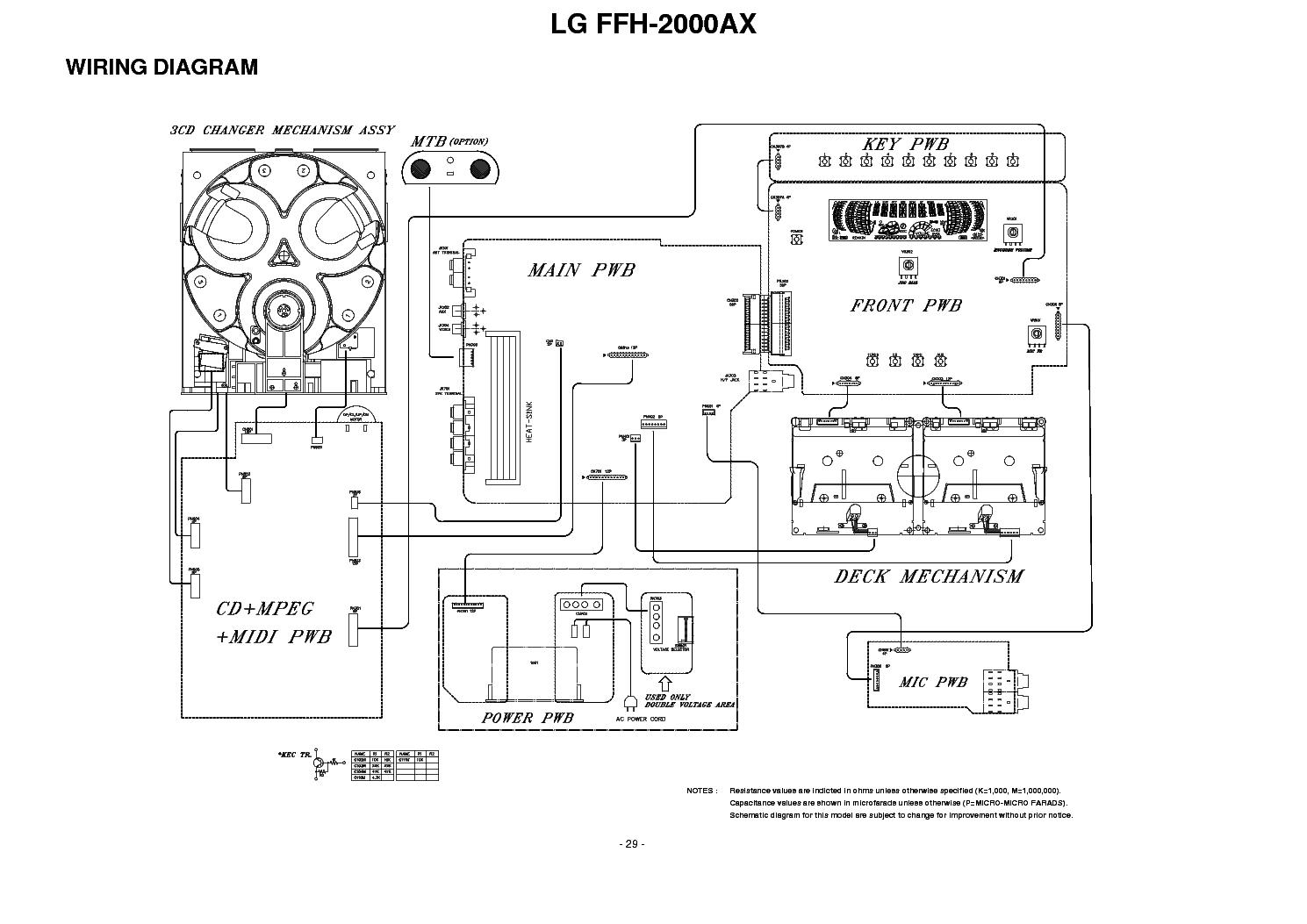 инструкция музыкальный центр lg ffh-2000k