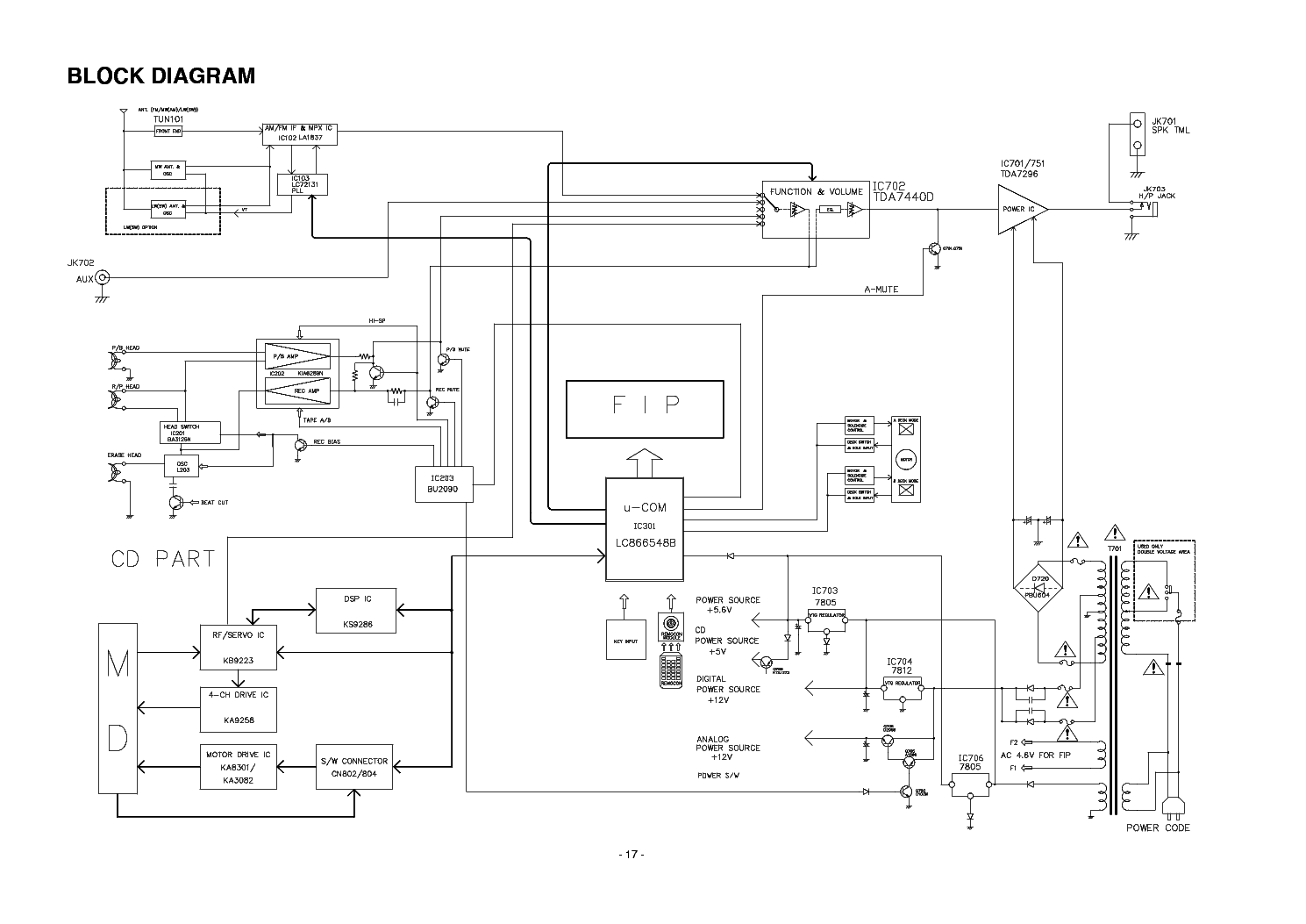Музыкальный центр ffh 217 схема