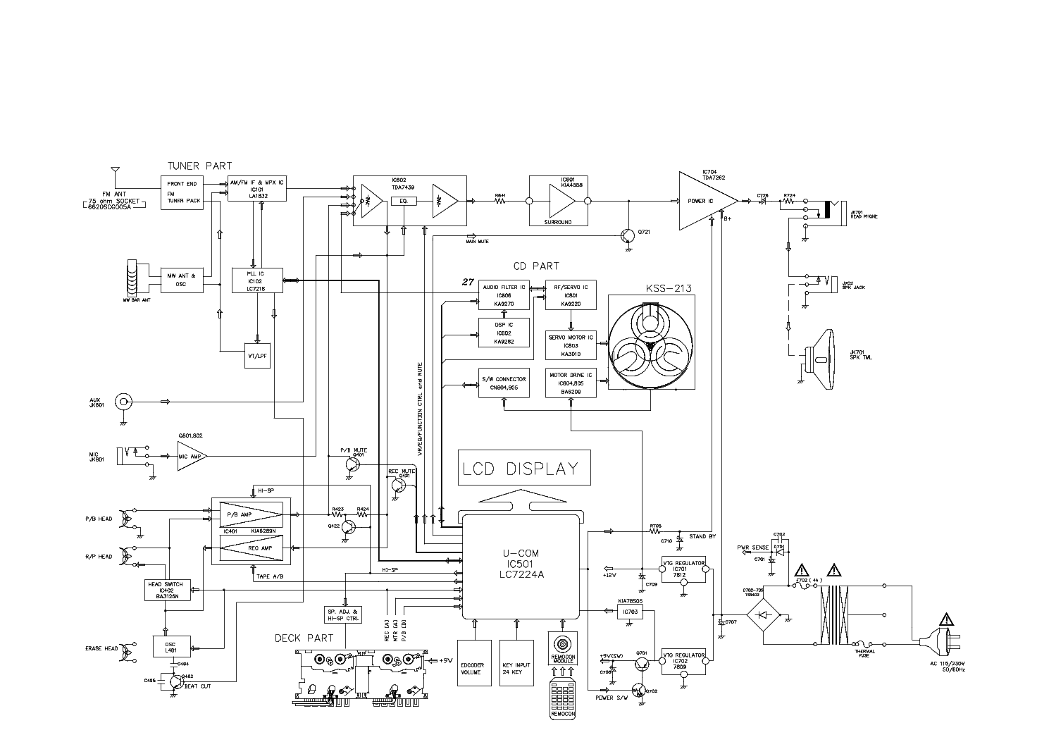 инструкция lg ffh