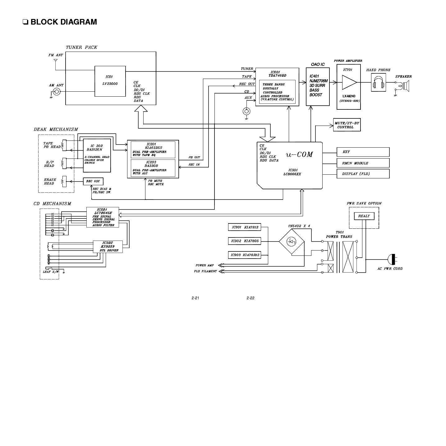 Схема электрическая принципиальная музыкального центра LG LX-M340.